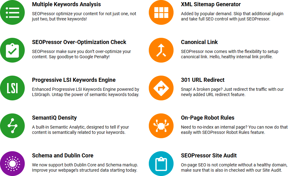 Newly improved features for your evolving SEO marketing needs with SEOPressor