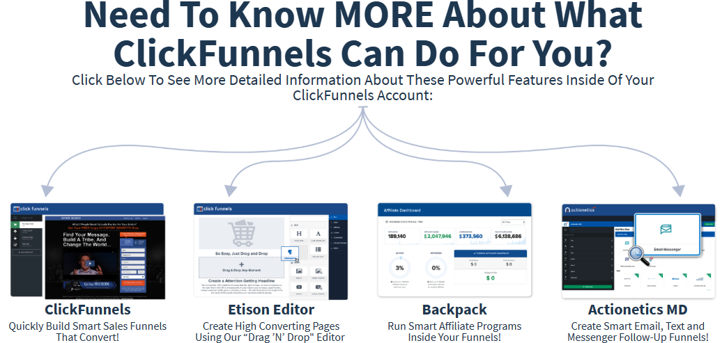 Need to know more about what clickfunnels can do including the Etison Editor drag n drop website editor and more